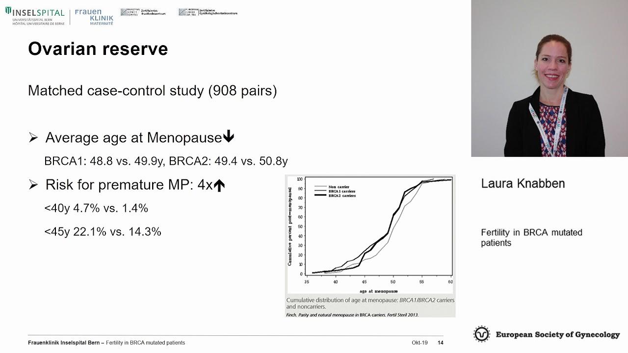 Laura Knabben: Fertility in BRCA mutated patients